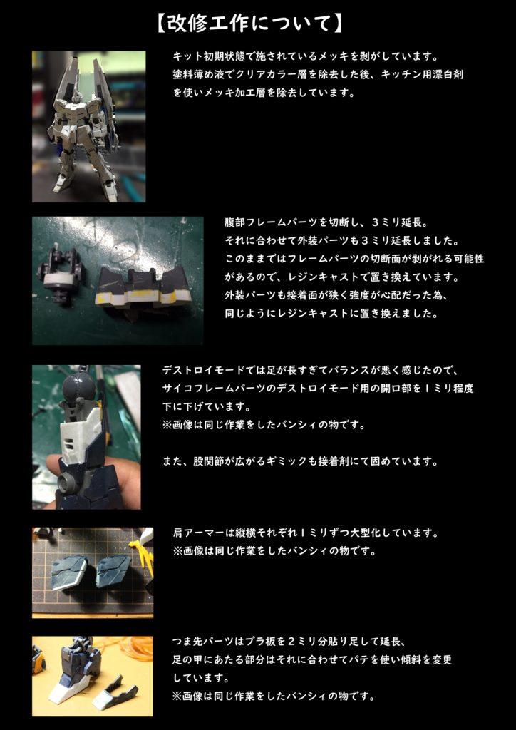 MG ユニコーンガンダム3号機 フェネクス 制作工程3