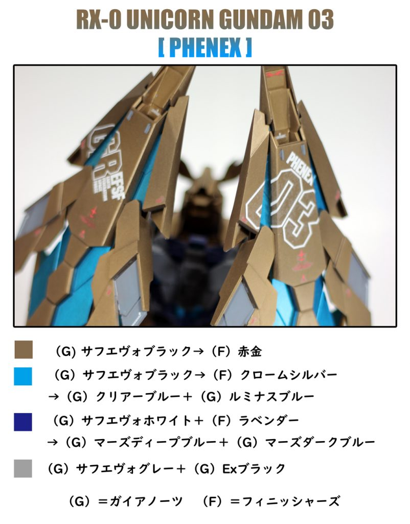MG ユニコーンガンダム3号機 フェネクス 制作工程4