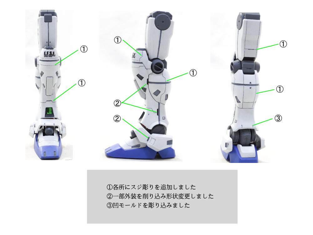 MG ガンダムGP03S ステイメン 制作工程3