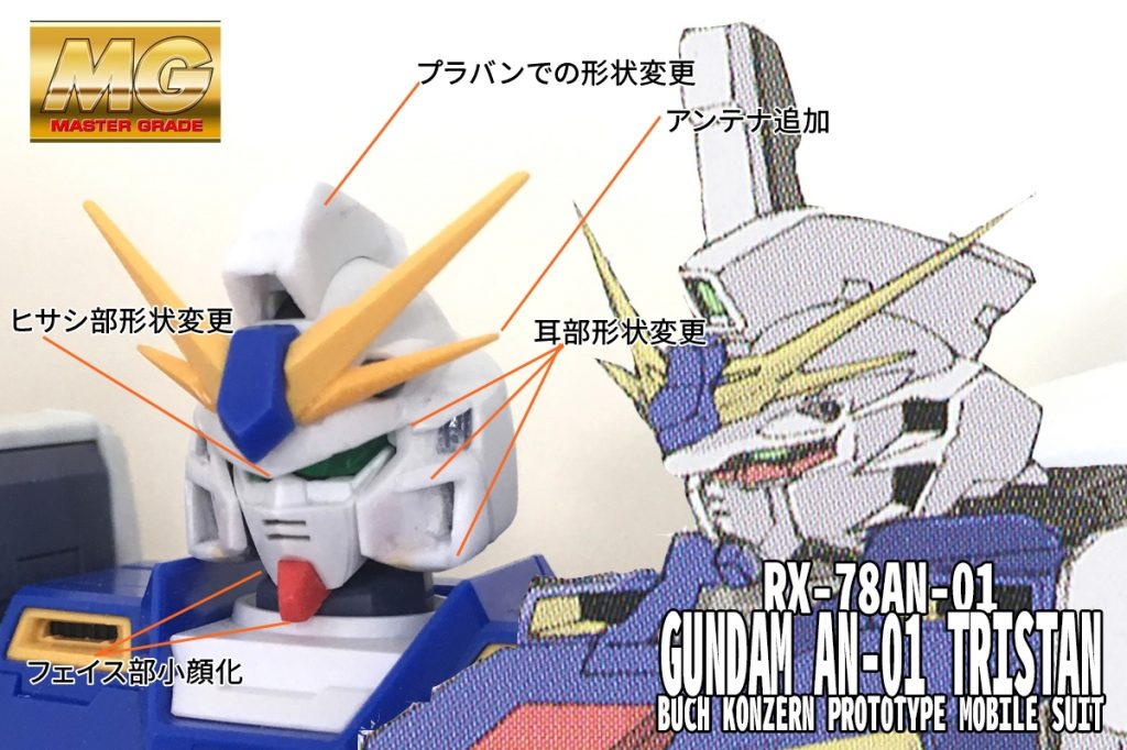 MG ガンダムAN-01 トリスタン 【MG ガンダムNT-1 Ver.2.0 改造品】 制作工程1