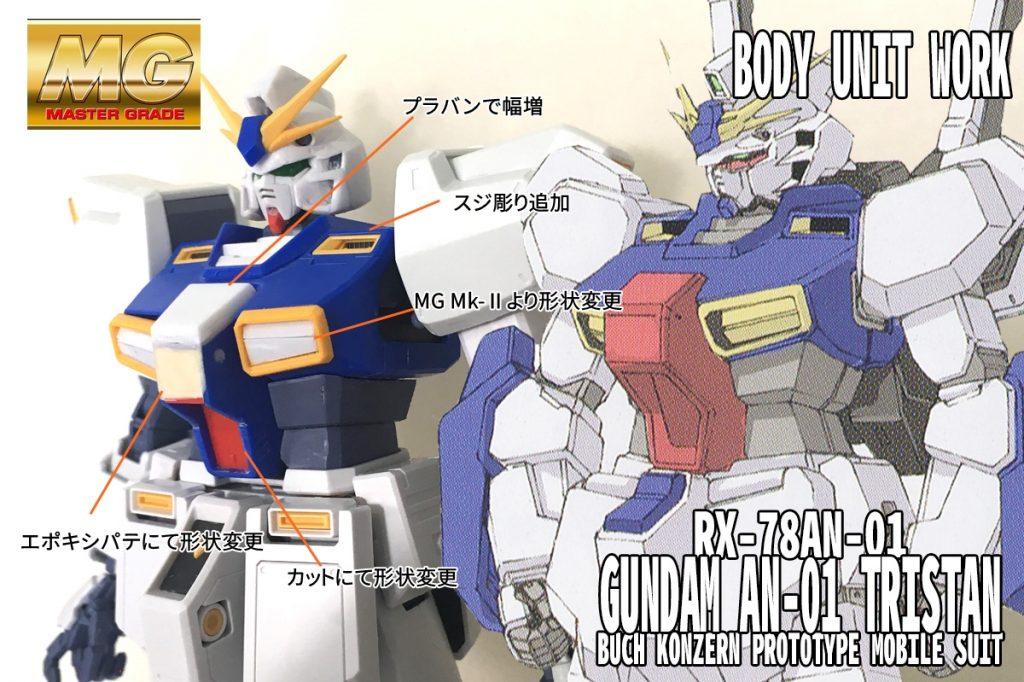 MG ガンダムAN-01 トリスタン 【MG ガンダムNT-1 Ver.2.0 改造品】 制作工程2