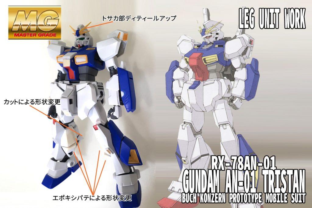 MG ガンダムAN-01 トリスタン 【MG ガンダムNT-1 Ver.2.0 改造品】 制作工程5