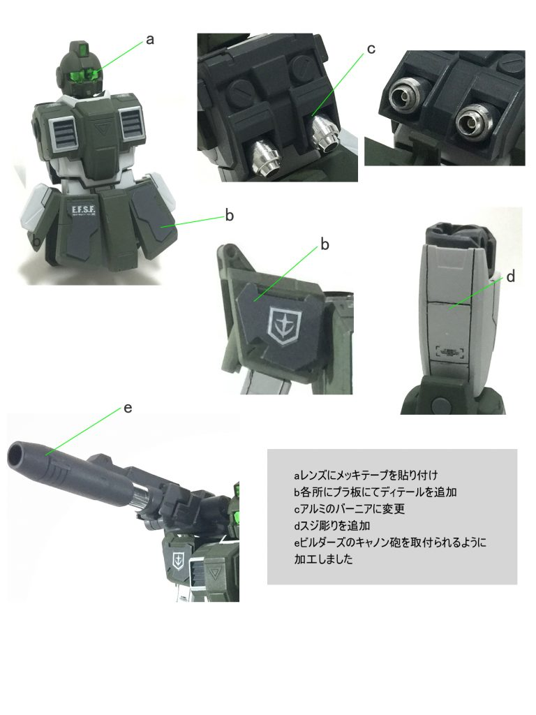 HGUC 陸戦型ジム 制作工程1