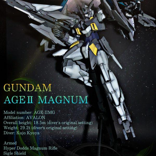 MG AGEⅡマグナム  SVカラーVer.